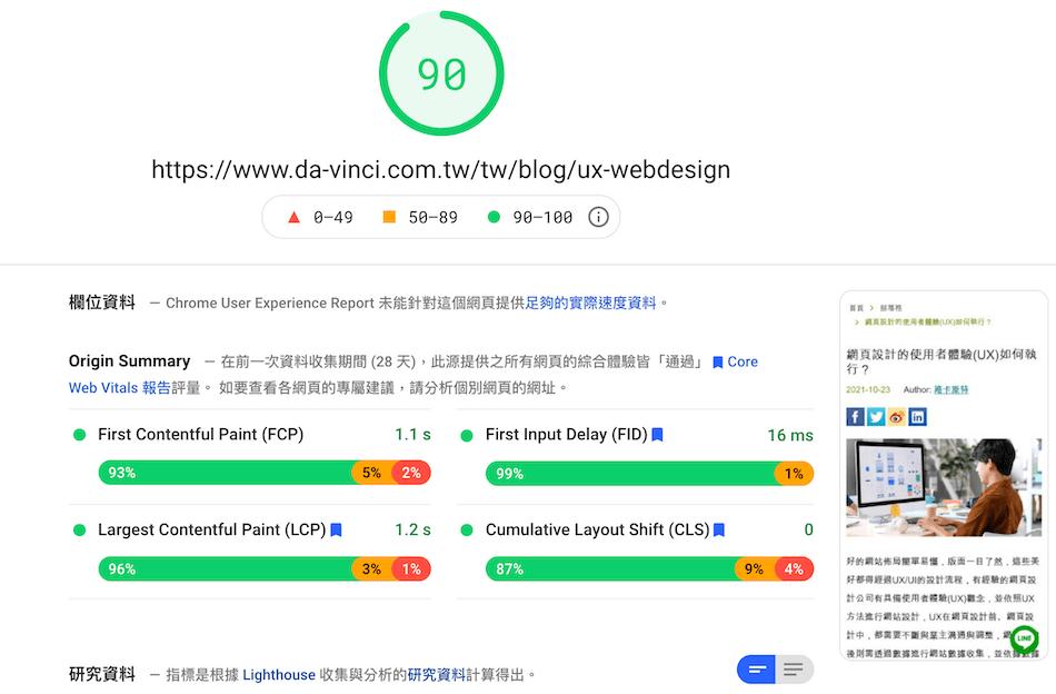 ux的高效能網站