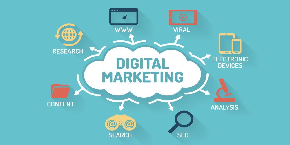 digatal marketing-2